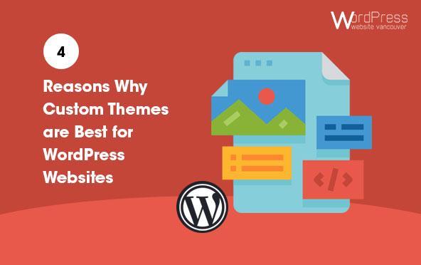WordPress Websites Vancouver